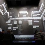 Grafické znázornění vývoje sovětského bezpečnostního a represivního aparátu v Muzeu dějin Gulagu